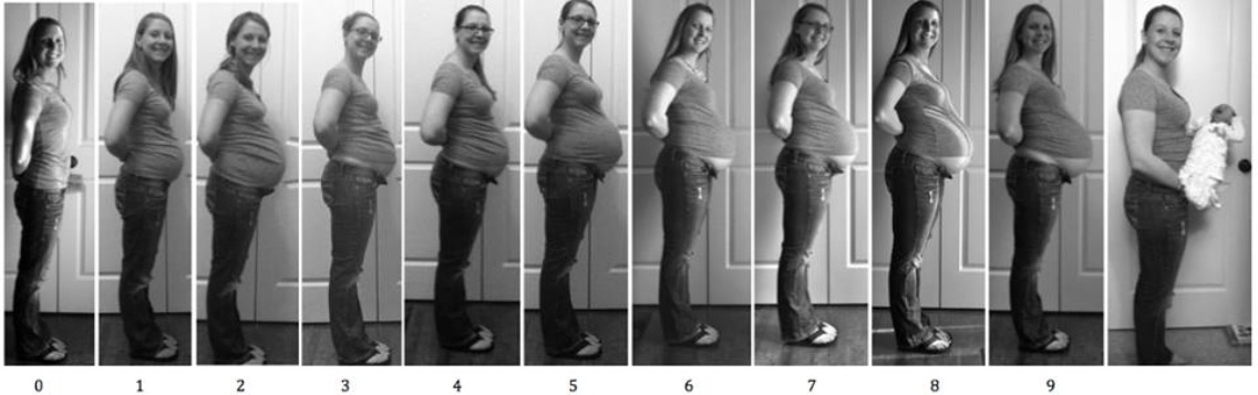 Body Changes with Baby #6